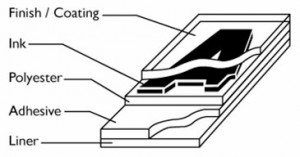 material_diagram_polyester